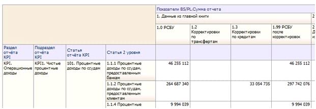 показатели bspl.png