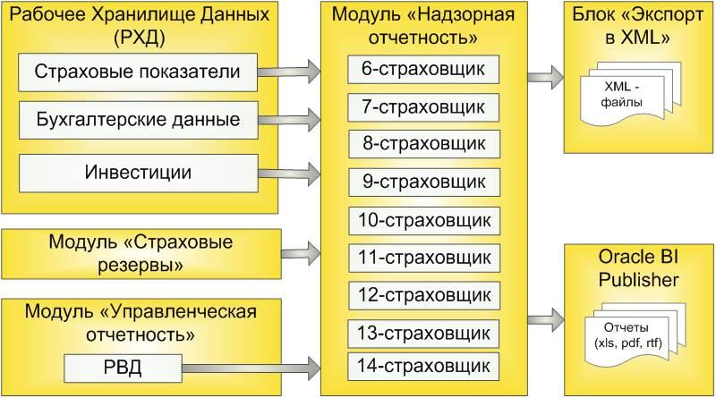 схема подготовки надзорной отчетности.jpg